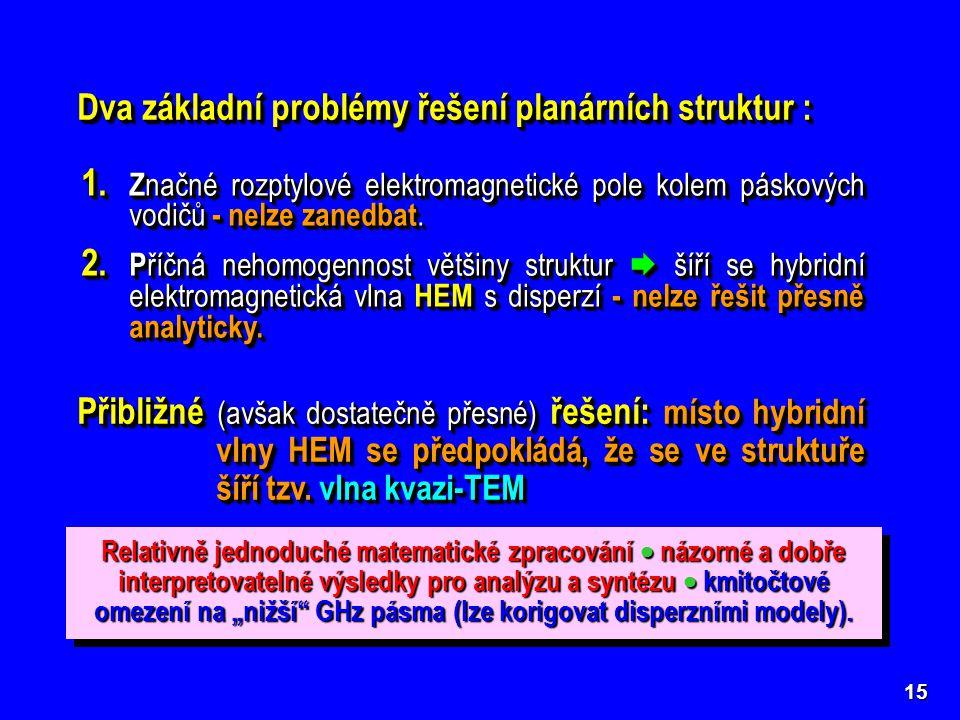 Dva základní problémy řešení planárních struktur :