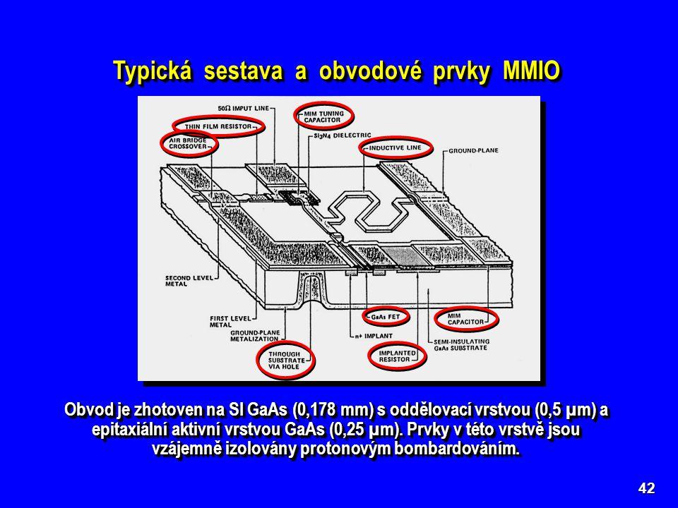 Typická sestava a obvodové prvky MMIO