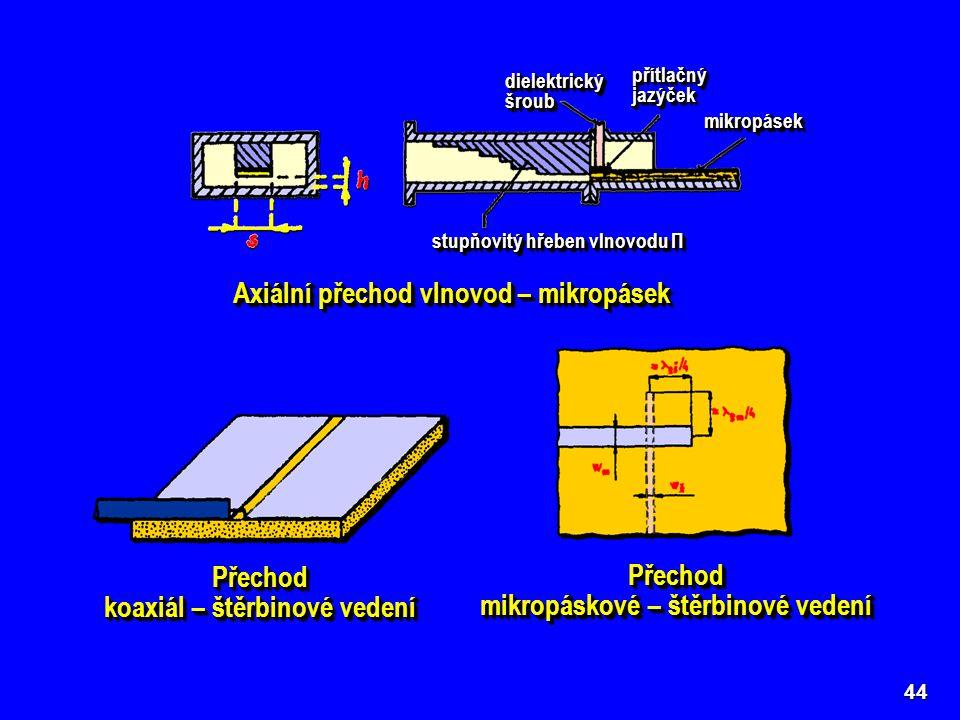 Axiální přechod vlnovod – mikropásek