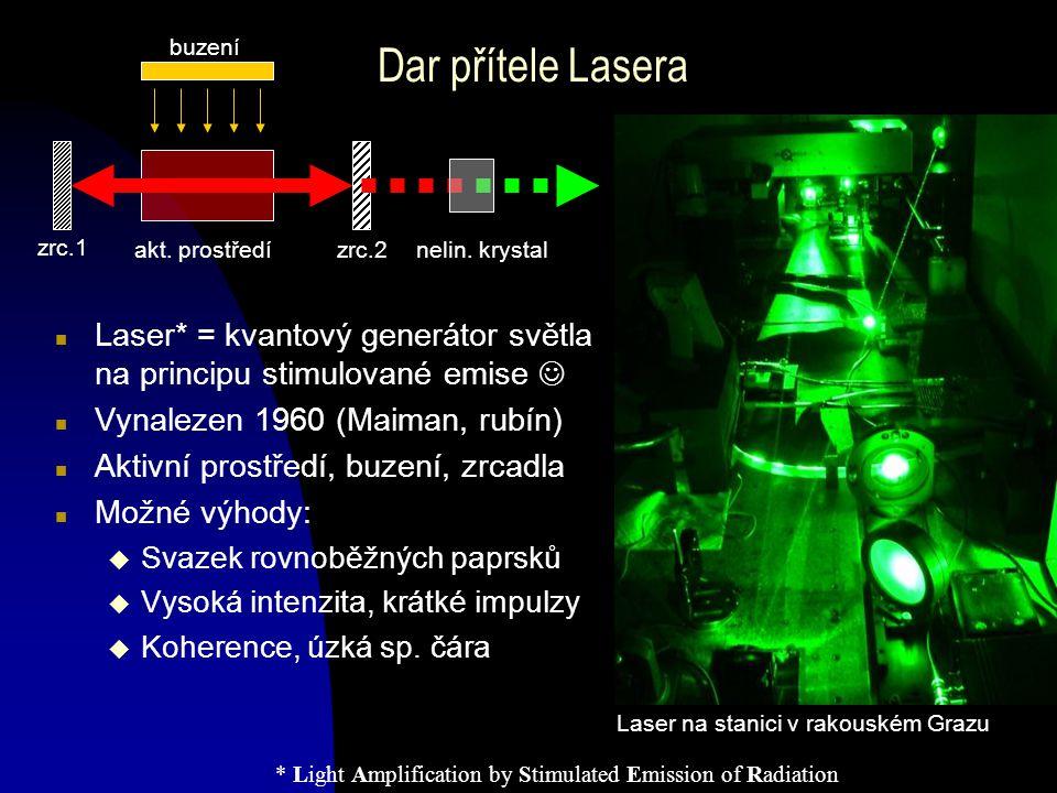 buzení zrc.1. zrc.2. akt. prostředí. nelin. krystal. Dar přítele Lasera. Laser* = kvantový generátor světla na principu stimulované emise 