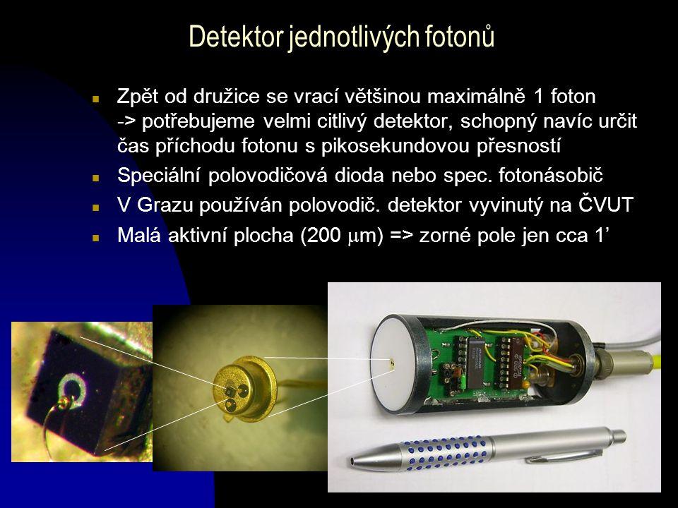 Detektor jednotlivých fotonů