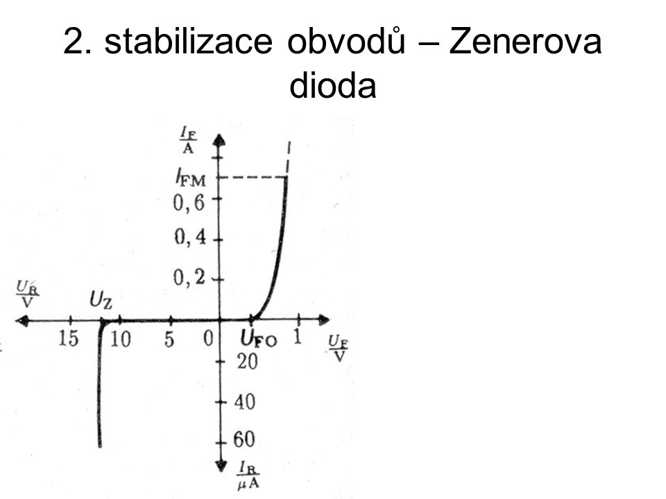 2. stabilizace obvodů – Zenerova dioda