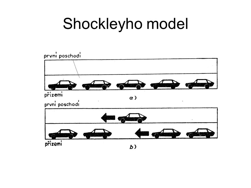 Shockleyho model