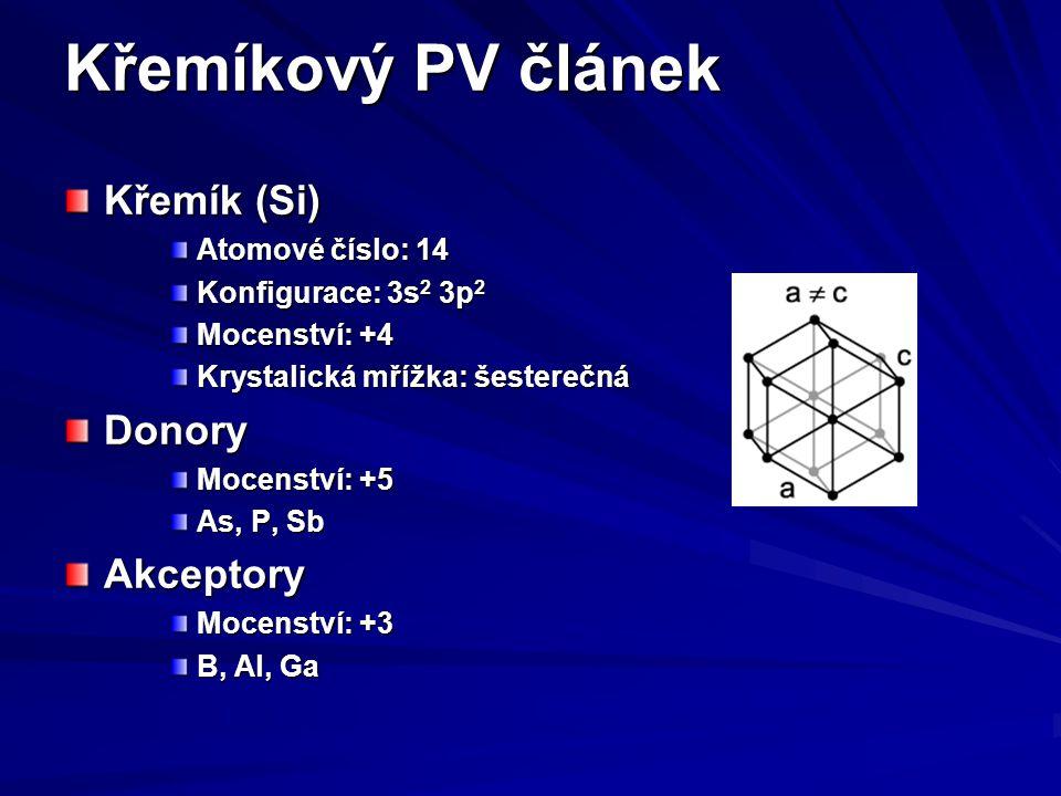 Křemíkový PV článek Křemík (Si) Donory Akceptory Atomové číslo: 14