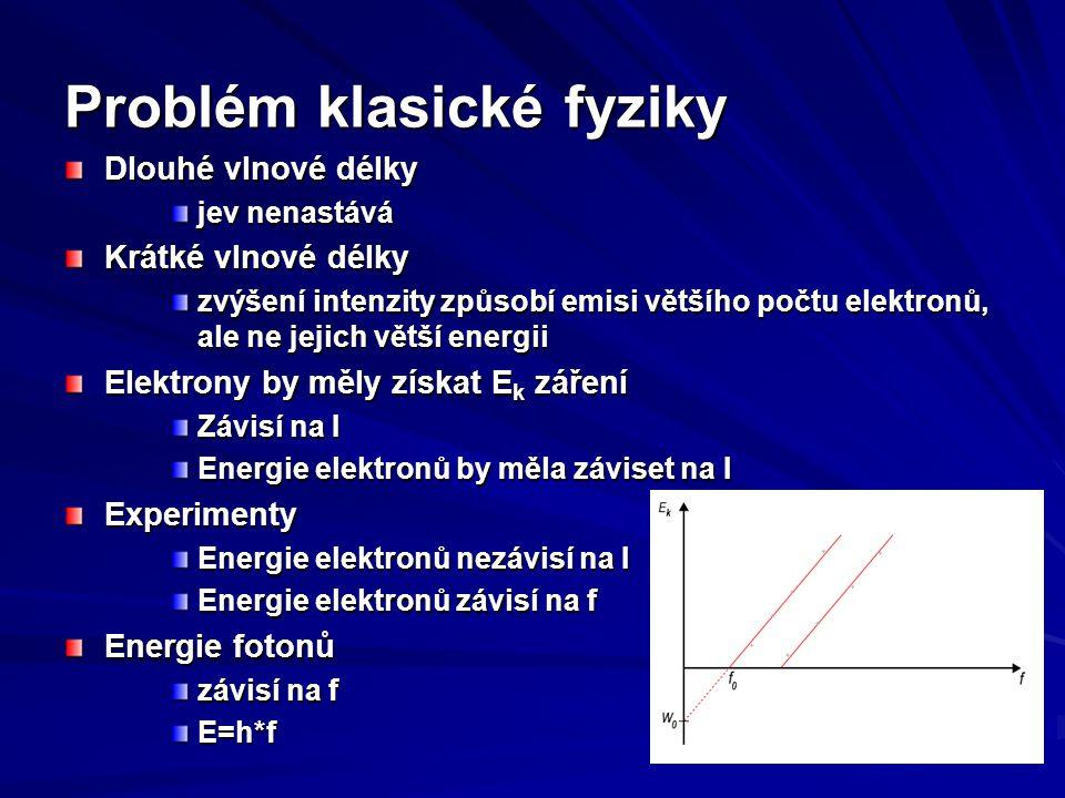 Problém klasické fyziky