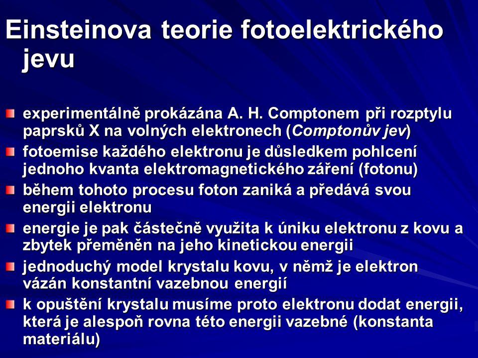Einsteinova teorie fotoelektrického jevu