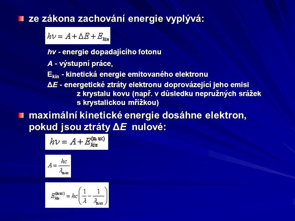 hv - energie dopadajícího fotonu