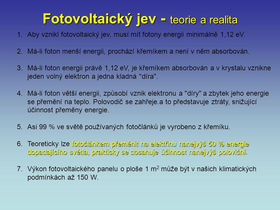 Fotovoltaický jev - teorie a realita