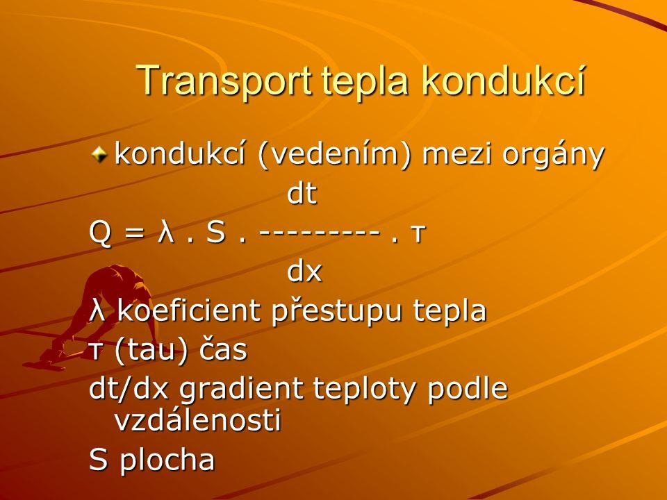 Transport tepla kondukcí