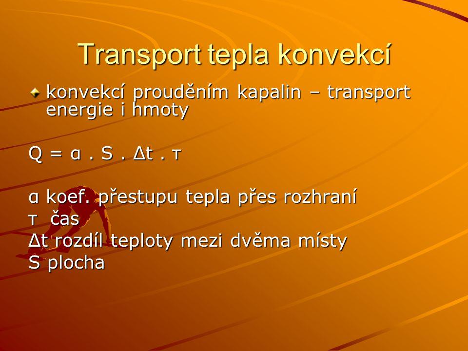 Transport tepla konvekcí