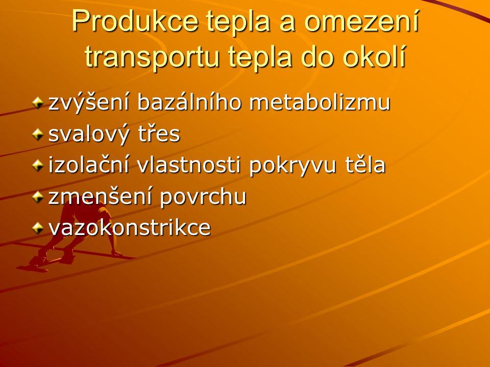 Produkce tepla a omezení transportu tepla do okolí