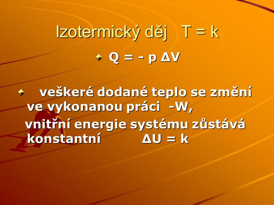 Izotermický děj T = k Q = - p ∆V