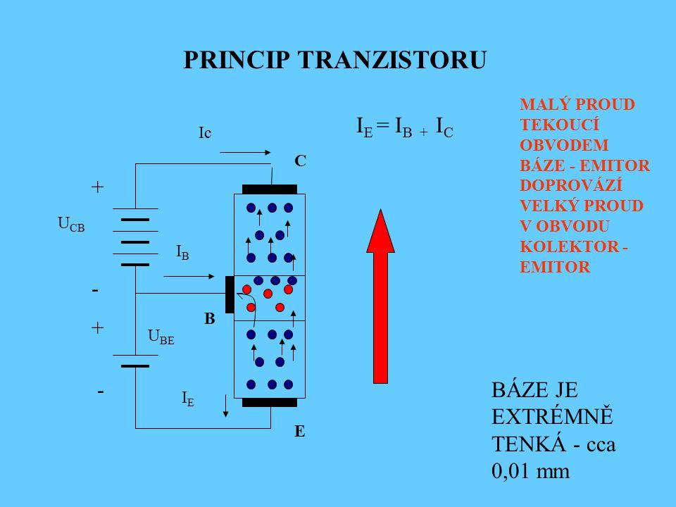 PRINCIP TRANZISTORU IE = IB + IC + - + -
