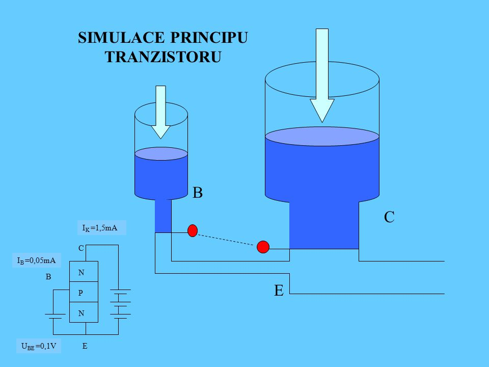 SIMULACE PRINCIPU TRANZISTORU