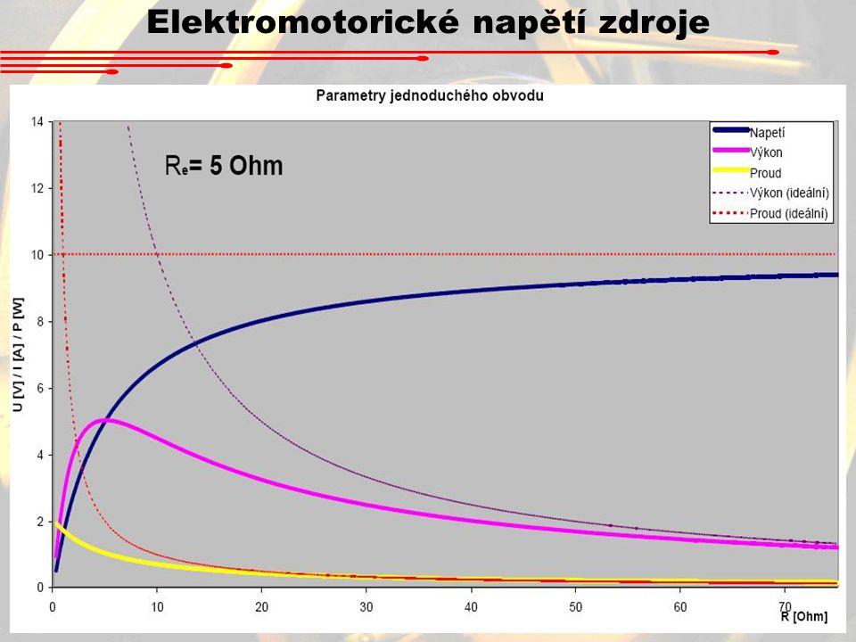 Elektromotorické napětí zdroje