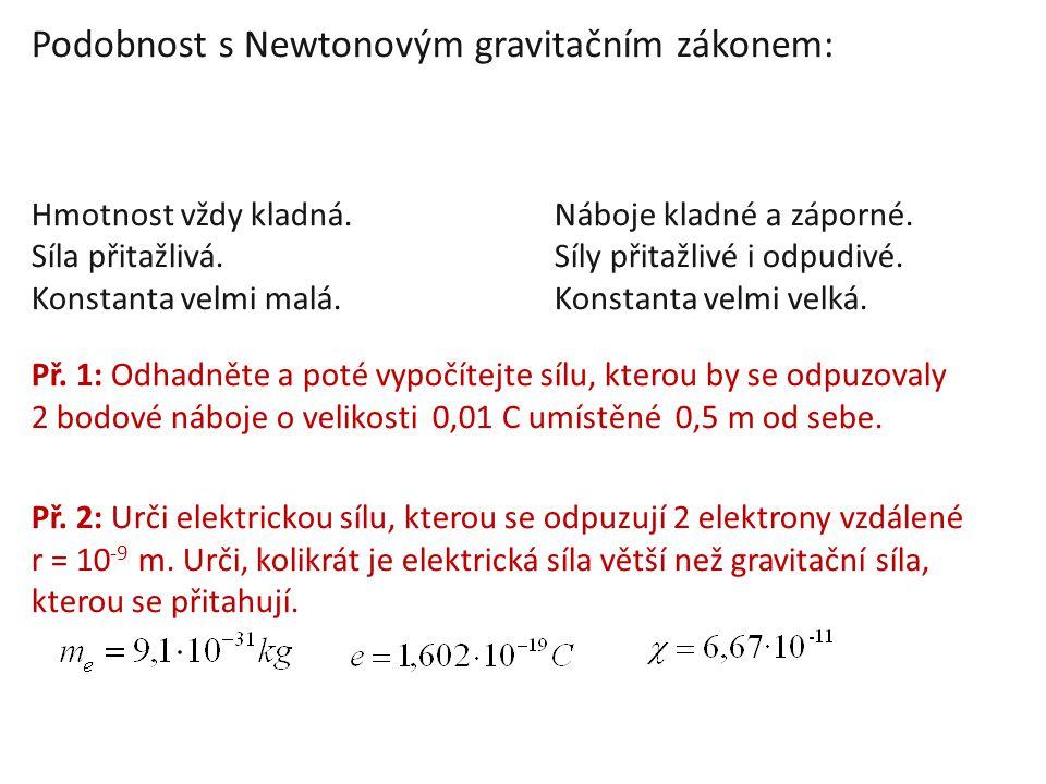 Podobnost s Newtonovým gravitačním zákonem: