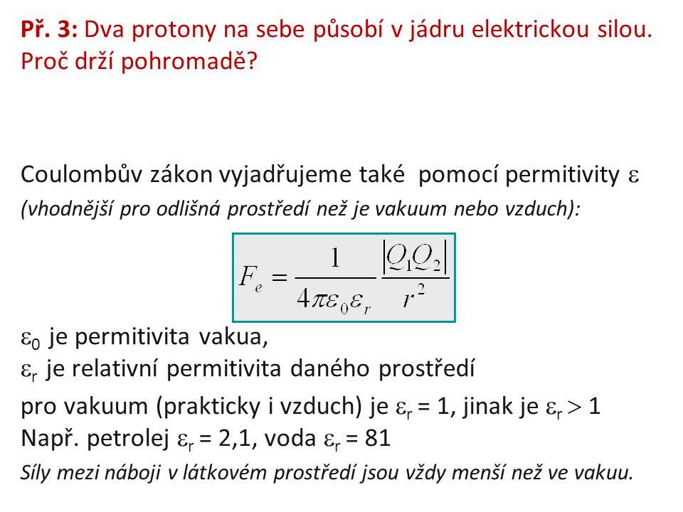 Coulombův zákon vyjadřujeme také pomocí permitivity 