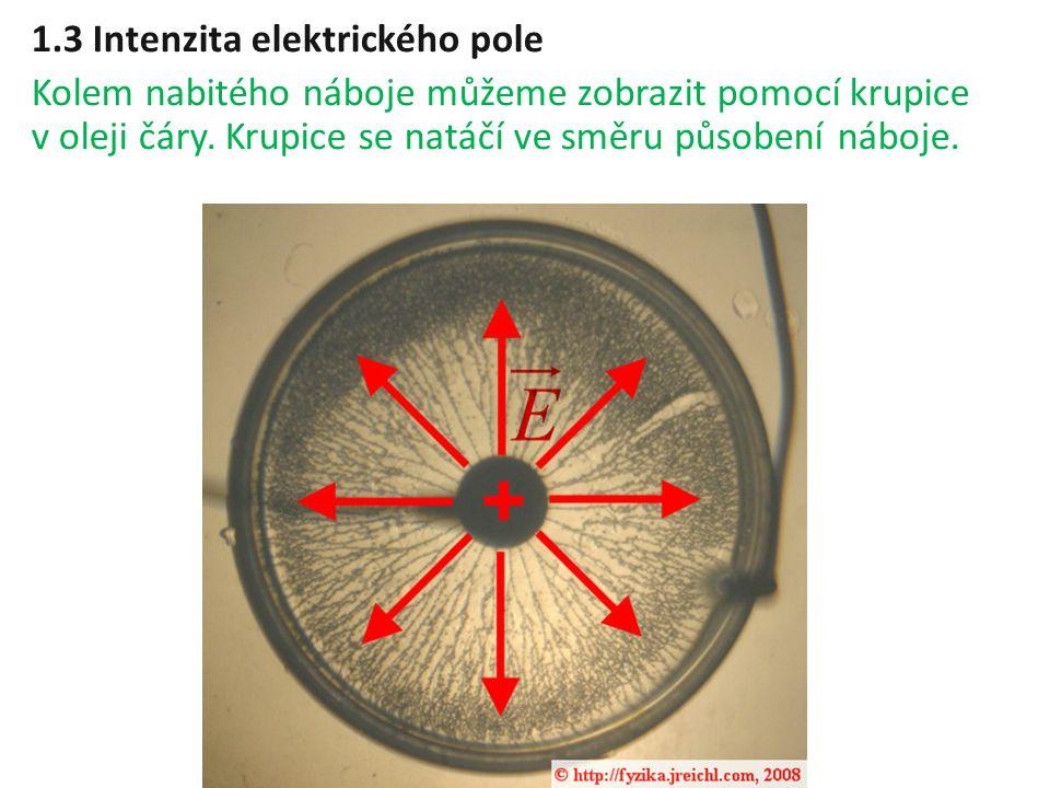 1.3 Intenzita elektrického pole
