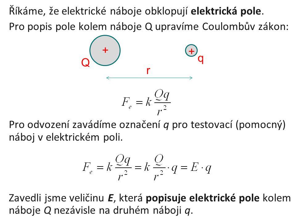 Říkáme, že elektrické náboje obklopují elektrická pole.