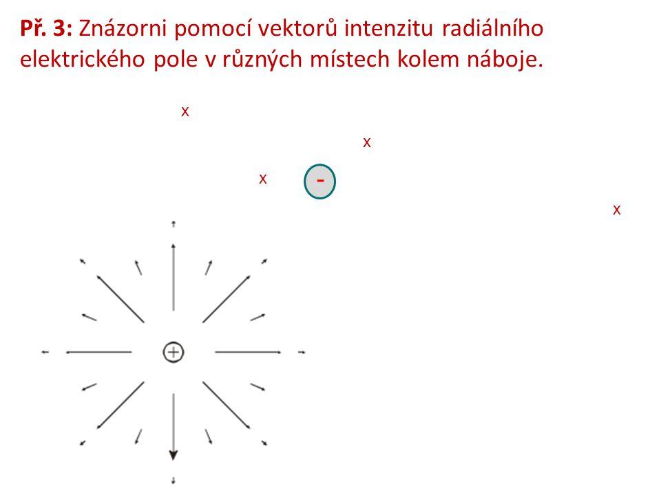 Př. 3: Znázorni pomocí vektorů intenzitu radiálního elektrického pole v různých místech kolem náboje.