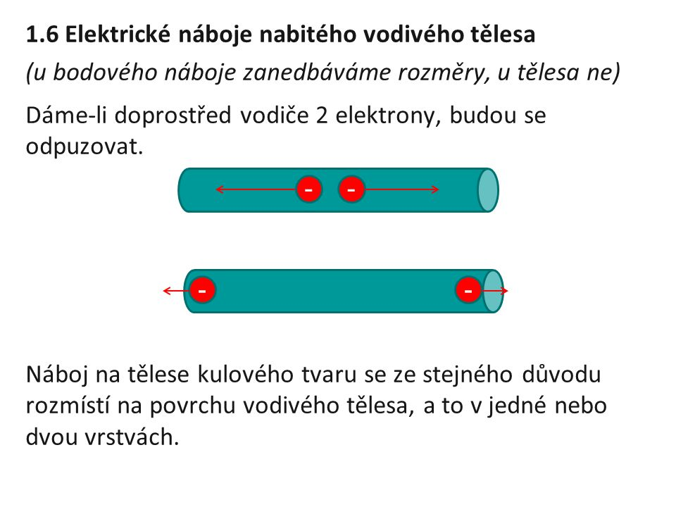 1.6 Elektrické náboje nabitého vodivého tělesa
