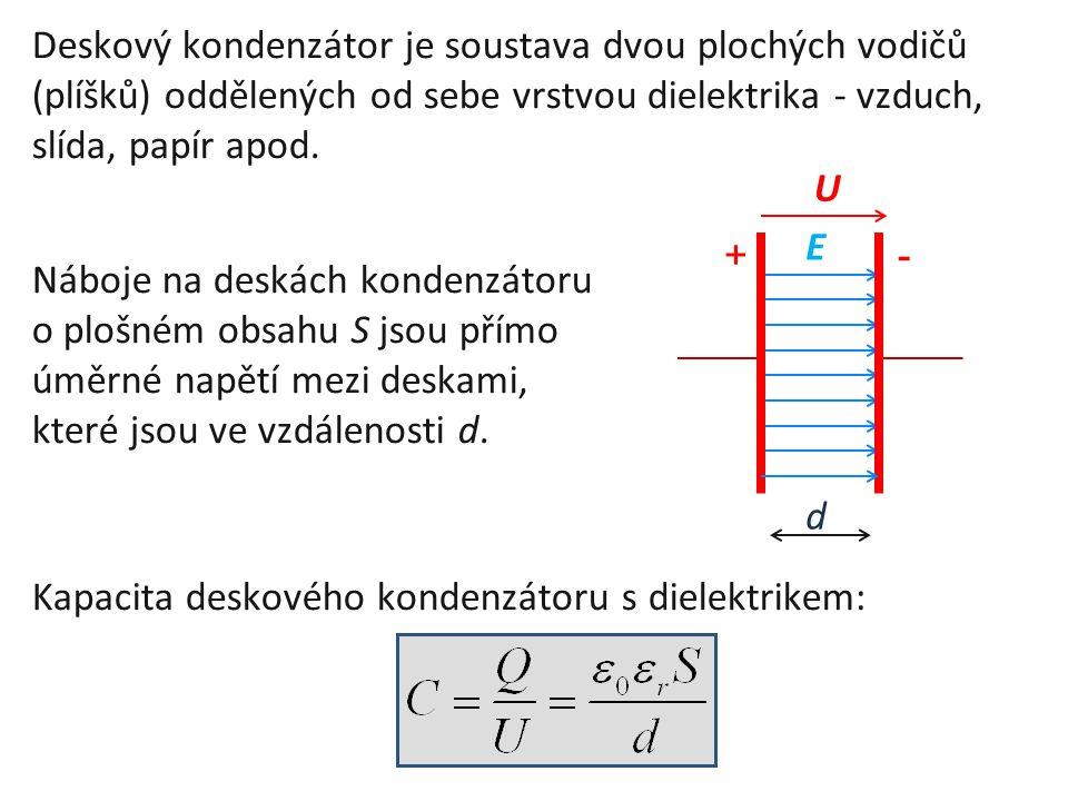 Deskový kondenzátor je soustava dvou plochých vodičů (plíšků) oddělených od sebe vrstvou dielektrika - vzduch, slída, papír apod.