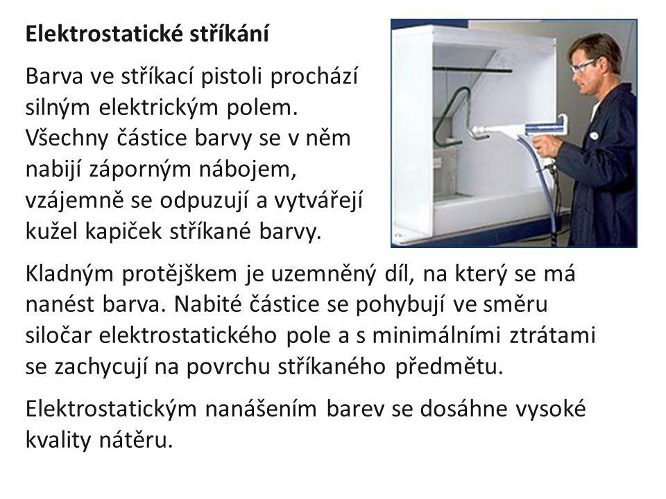 Elektrostatické stříkání