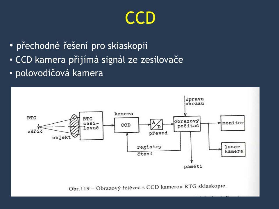 CCD přechodné řešení pro skiaskopii