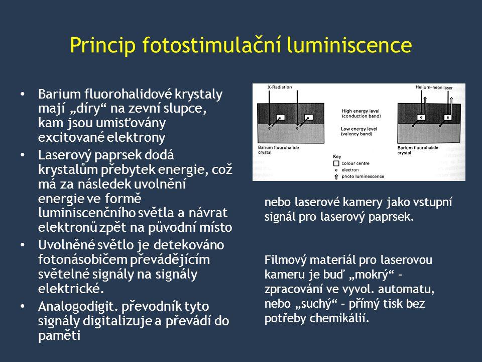 Princip fotostimulační luminiscence