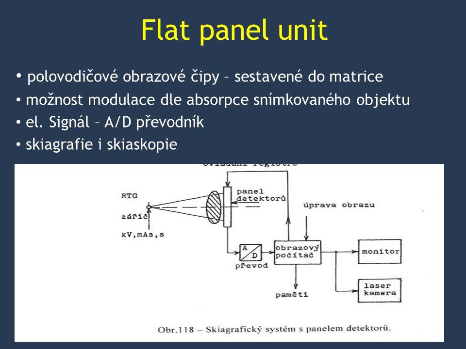 Flat panel unit polovodičové obrazové čipy – sestavené do matrice