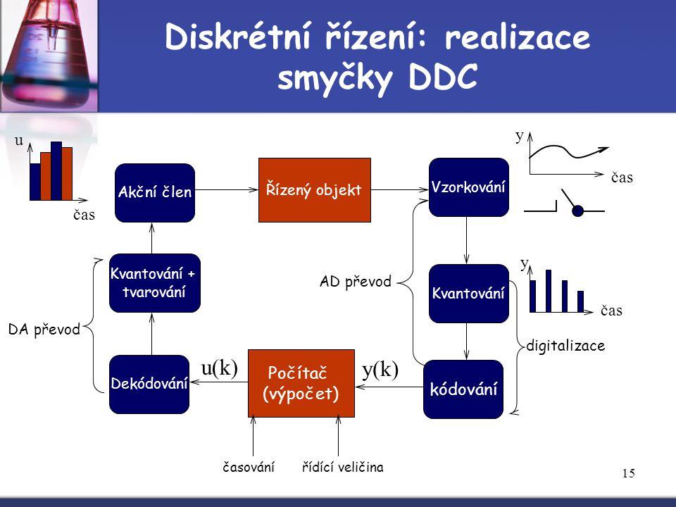 Diskrétní řízení: realizace smyčky DDC