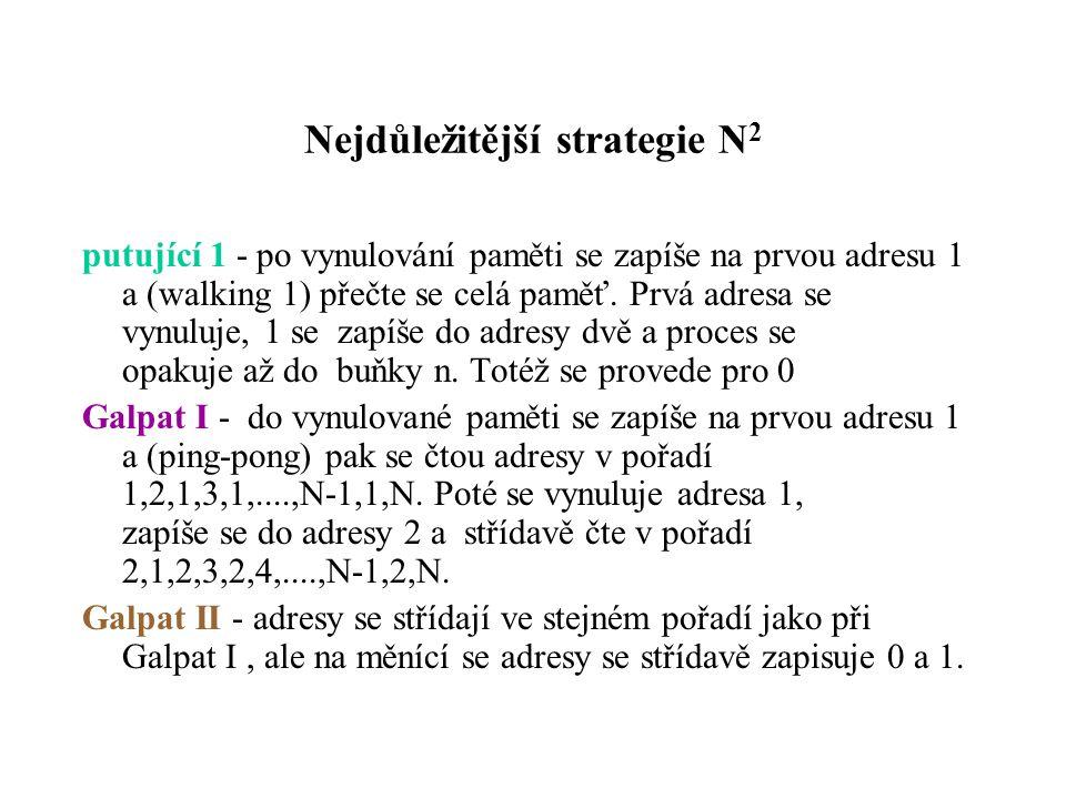 Nejdůležitější strategie N2