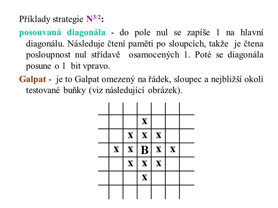 Příklady strategie N3/2:
