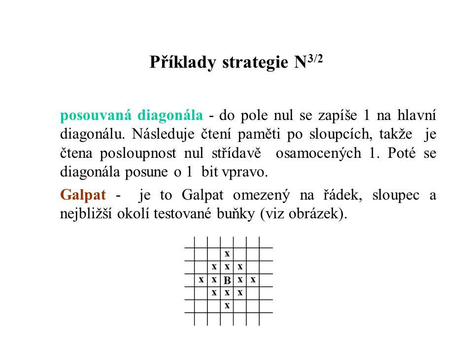 Příklady strategie N3/2