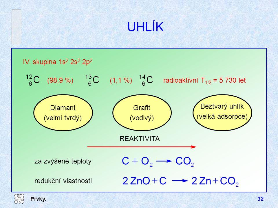 UHLÍK CO O C + CO Zn C ZnO + IV. skupina 1s2 2s2 2p2 (98,9 %) (1,1 %)