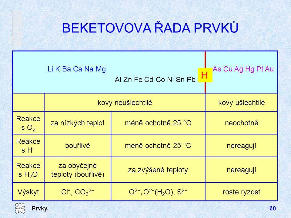 za obyčejné teploty (bouřlivě)