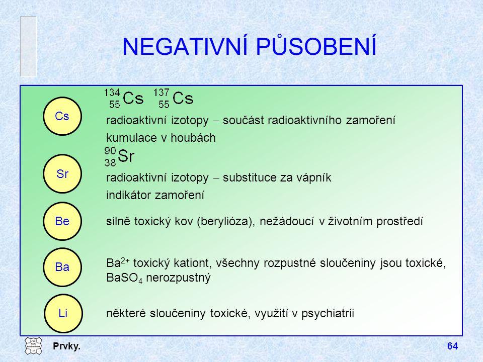 NEGATIVNÍ PŮSOBENÍ radioaktivní izotopy  součást radioaktivního zamoření. kumulace v houbách. Cs.