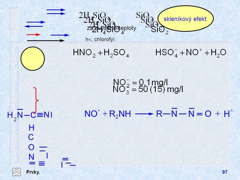 O N R NH NO + H C H N H C O N skleníkový efekt za zvýšené teploty