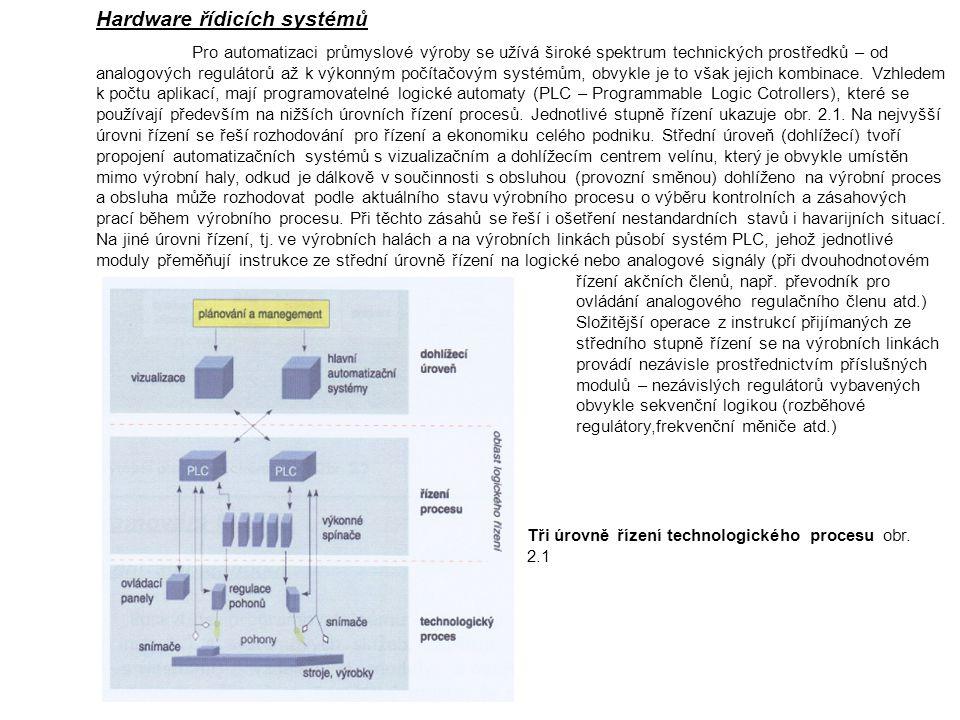 Hardware řídicích systémů
