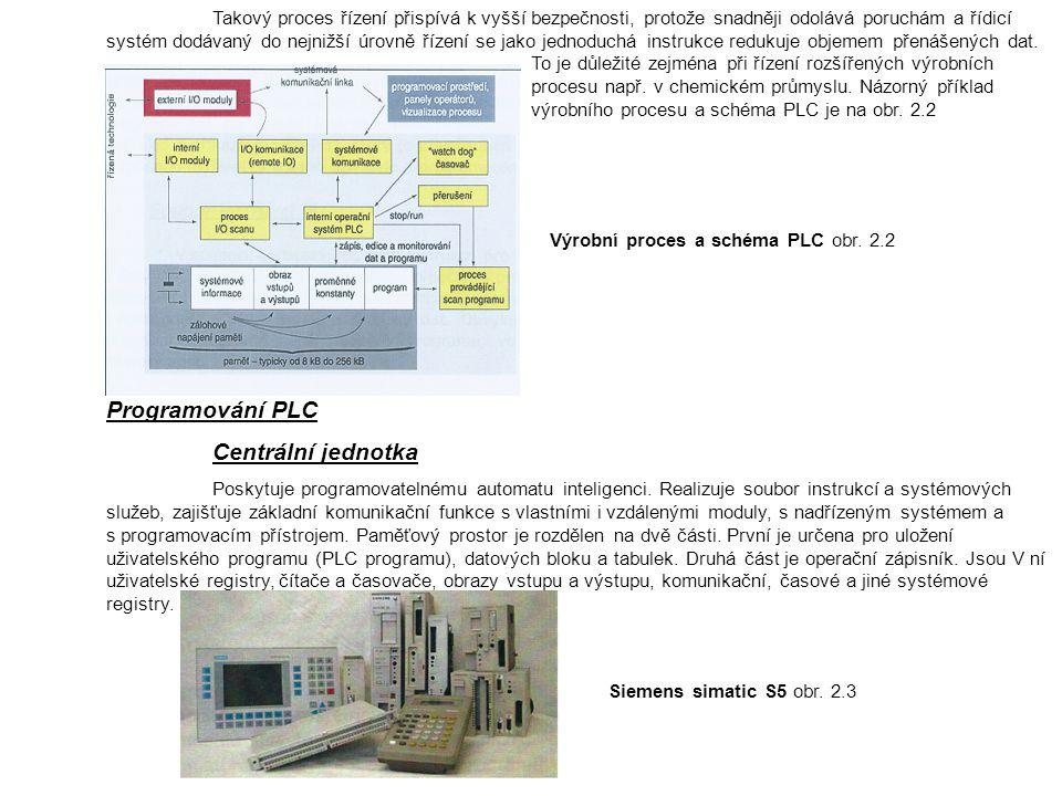 Programování PLC Centrální jednotka