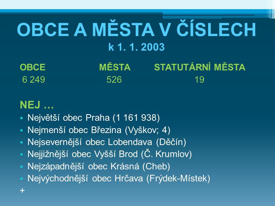 OBCE A MĚSTA V ČÍSLECH k 1. 1. 2003 NEJ … OBCE MĚSTA STATUTÁRNÍ MĚSTA