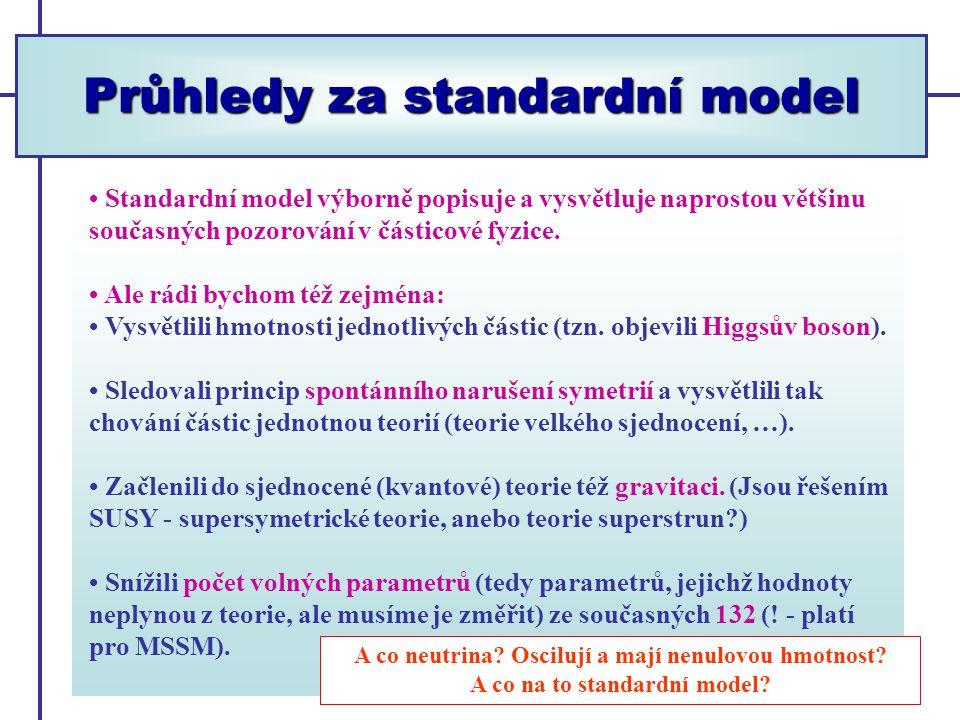 Průhledy za standardní model