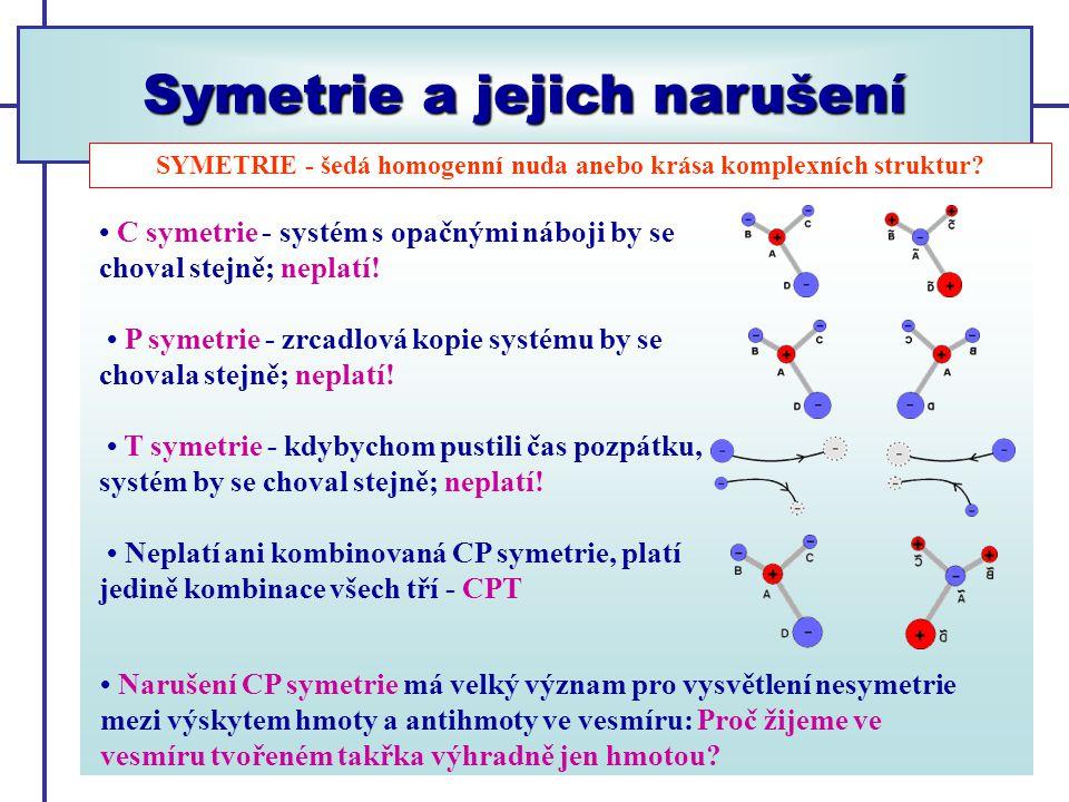 Symetrie a jejich narušení