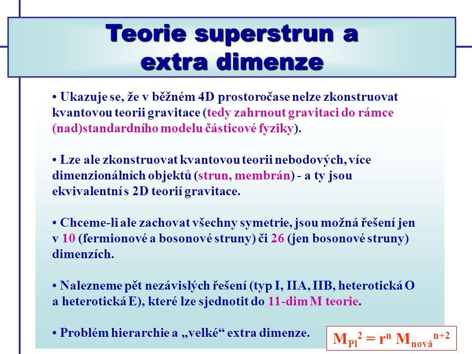 Teorie superstrun a extra dimenze