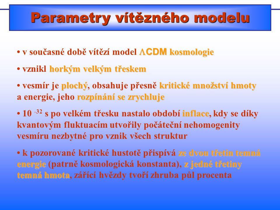 Parametry vítězného modelu