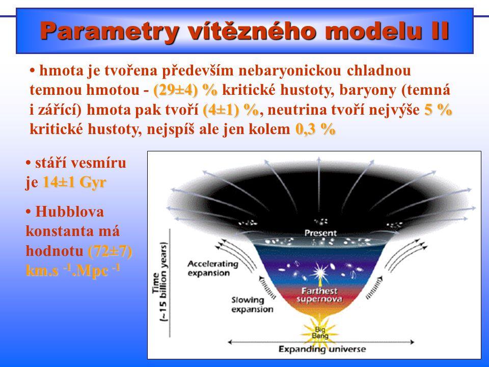 Parametry vítězného modelu II