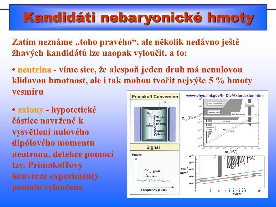 Kandidáti nebaryonické hmoty