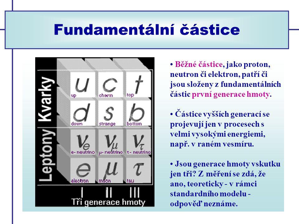 Fundamentální částice
