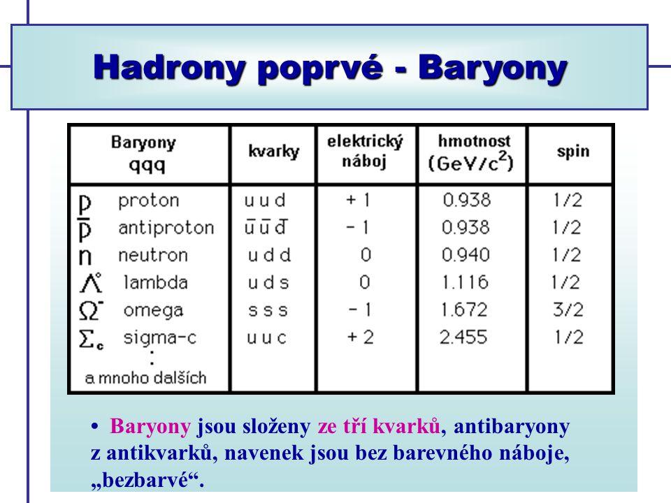 Hadrony poprvé - Baryony