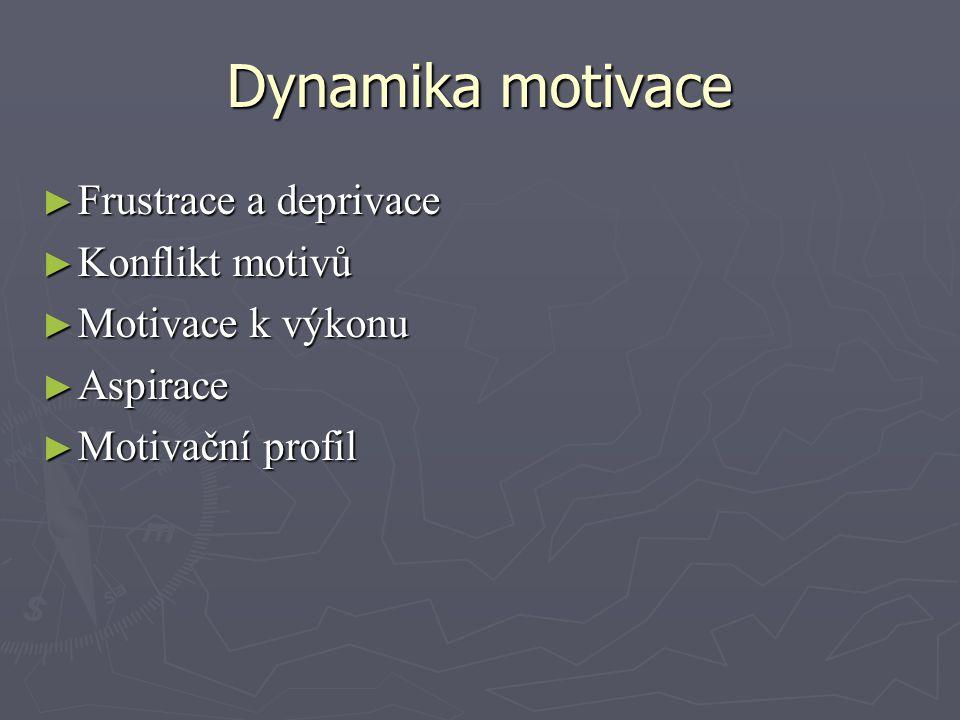 Dynamika motivace Frustrace a deprivace Konflikt motivů